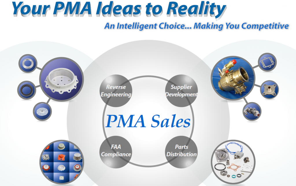 Your PMA Ideas to Realty